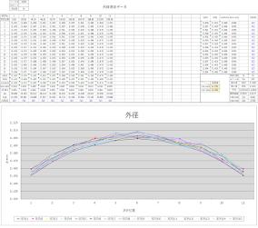 外径測定データイメージ